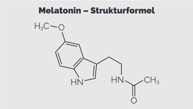 Chemische Strukturformel von Melatonin
